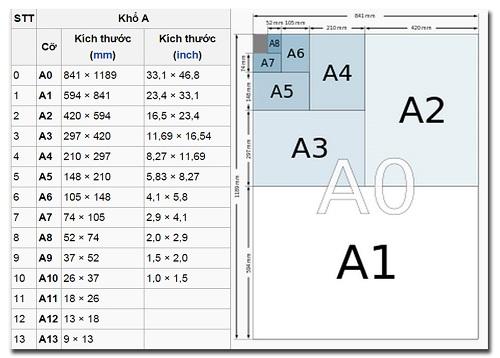 bảng các loại kích thước khi in catalogue